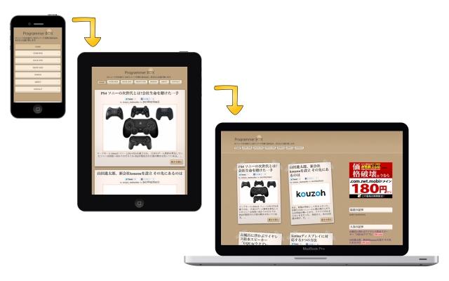 レスポンシブwebデザインの作り方とSEOとUXを考察